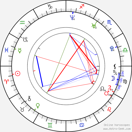 Natalia Avelon astro natal birth chart, Natalia Avelon horoscope, astrology