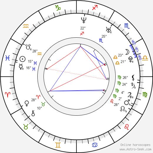 Renan Luce birth chart, biography, wikipedia 2019, 2020