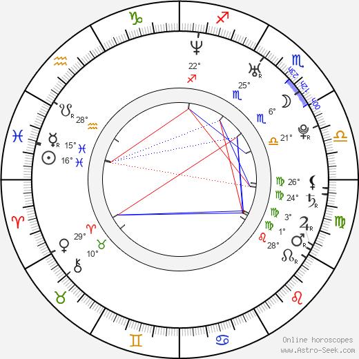 Shaun evans astro birth chart horoscope date of birth shaun evans birth chart biography wikipedia 2017 2018 ccuart Choice Image
