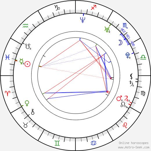 Шон (актёр) Эванс Shaun Evans день рождения гороскоп, Shaun Evans Натальная карта онлайн