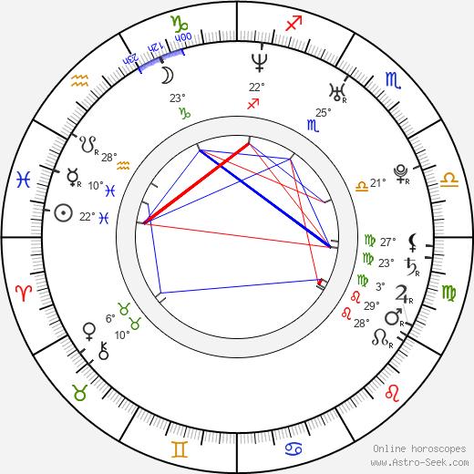Tara birth chart, biography, wikipedia 2019, 2020