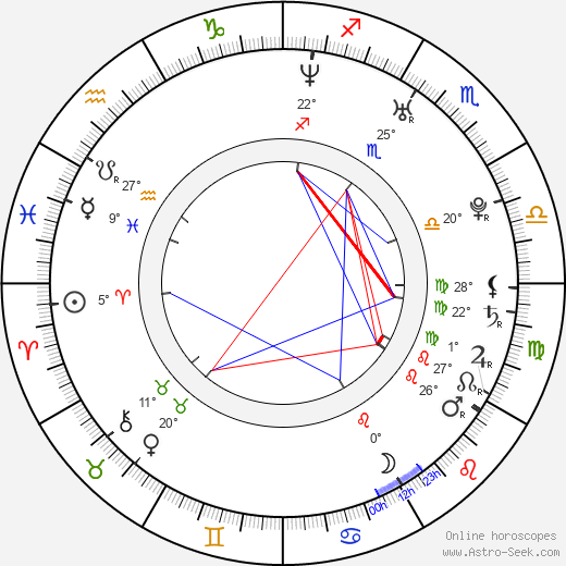 Tinsel Korey birth chart, biography, wikipedia 2019, 2020