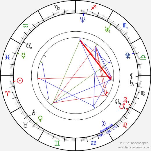Tinsel Korey astro natal birth chart, Tinsel Korey horoscope, astrology