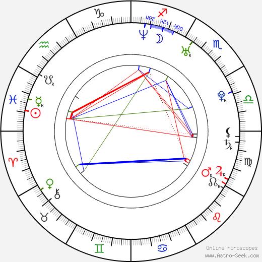Volker Bruch astro natal birth chart, Volker Bruch horoscope, astrology