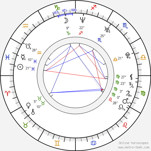 Yuriy Chursin birth chart, biography, wikipedia 2019, 2020