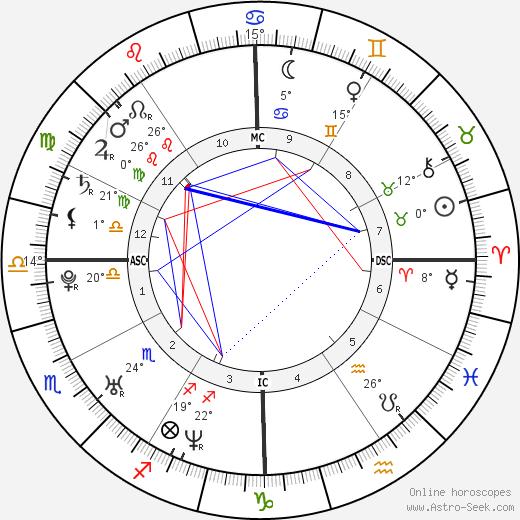 Alexis Thorpe Биография в Википедии 2020, 2021