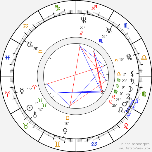 Alison MacInnis birth chart, biography, wikipedia 2019, 2020