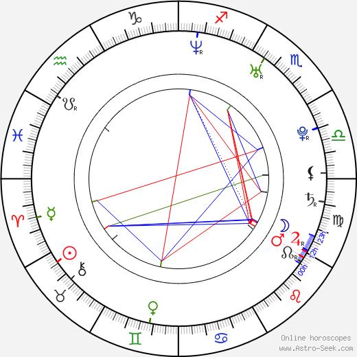 Alison MacInnis birth chart, Alison MacInnis astro natal horoscope, astrology