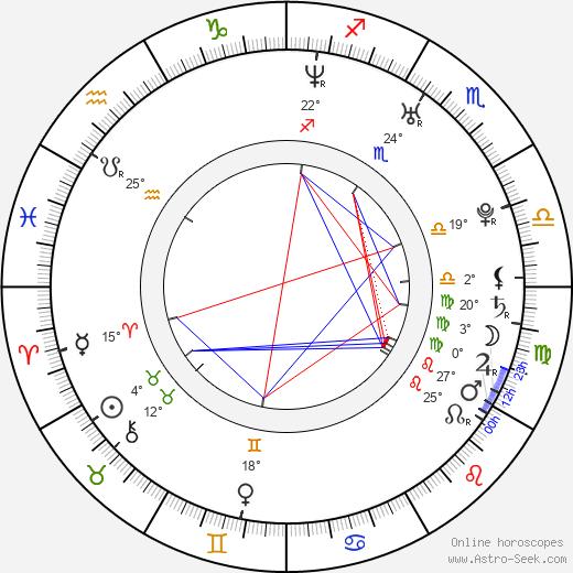 Austin Nichols birth chart, biography, wikipedia 2020, 2021