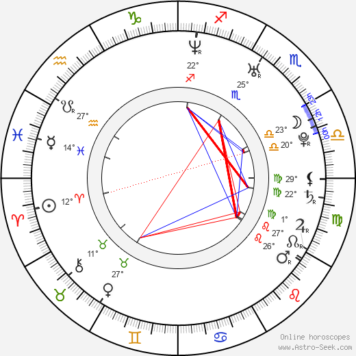 Bijou Phillips birth chart, biography, wikipedia 2018, 2019