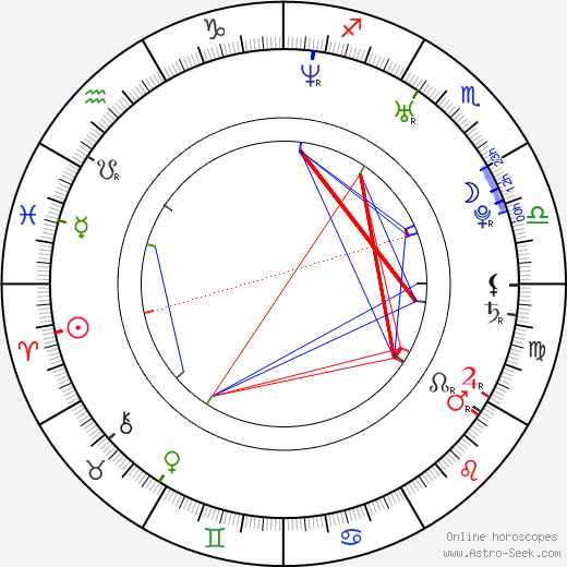 Bijou Phillips astro natal birth chart, Bijou Phillips horoscope, astrology