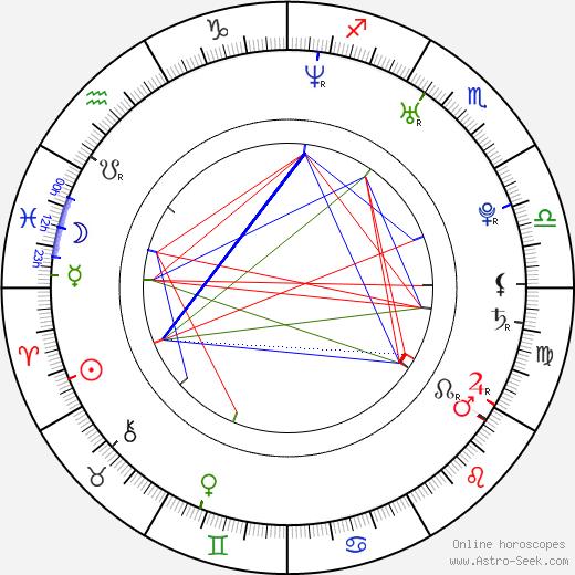 Брайан Макфадден Brian McFadden день рождения гороскоп, Brian McFadden Натальная карта онлайн