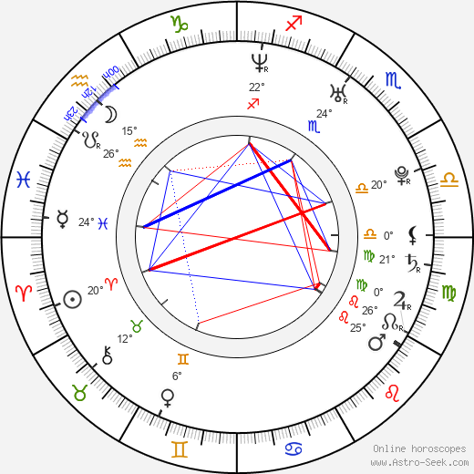 Charlie Hunnam birth chart, biography, wikipedia 2020, 2021