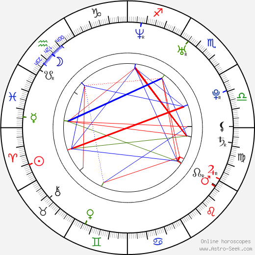 Charlie Hunnam birth chart, Charlie Hunnam astro natal horoscope, astrology