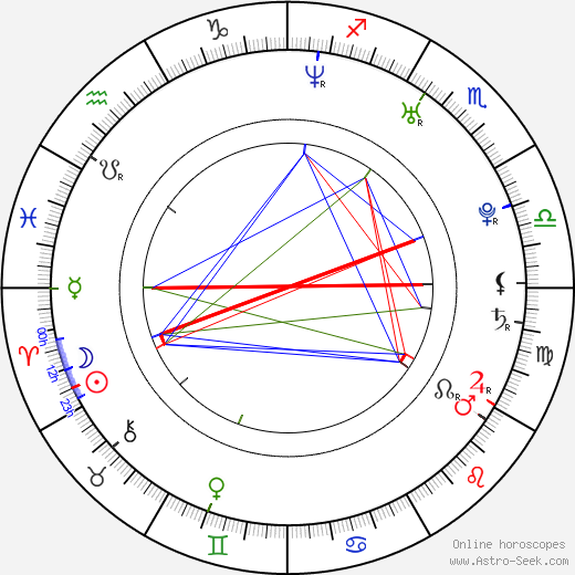 Claire Coffee astro natal birth chart, Claire Coffee horoscope, astrology