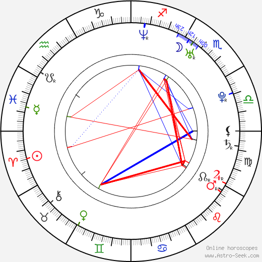 Коллетт Вульф Collette Wolfe день рождения гороскоп, Collette Wolfe Натальная карта онлайн