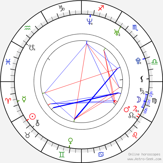 Daniel MacPherson astro natal birth chart, Daniel MacPherson horoscope, astrology
