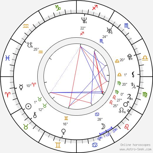 Dylan Bruce birth chart, biography, wikipedia 2020, 2021