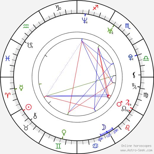 Dylan Bruce birth chart, Dylan Bruce astro natal horoscope, astrology