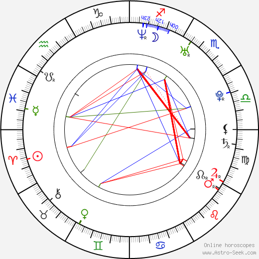 Erik Aude astro natal birth chart, Erik Aude horoscope, astrology