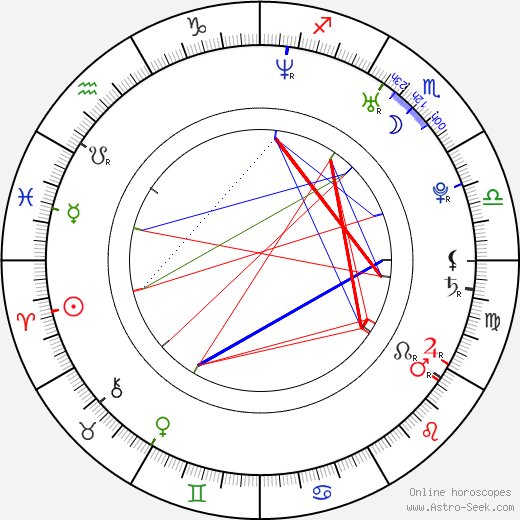 Фернандо Рамальо Fernando Ramallo день рождения гороскоп, Fernando Ramallo Натальная карта онлайн