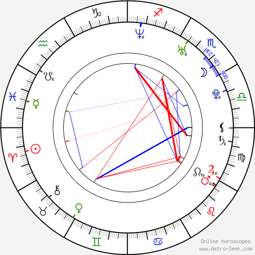 Gavin Heffernan день рождения гороскоп, Gavin Heffernan Натальная карта онлайн