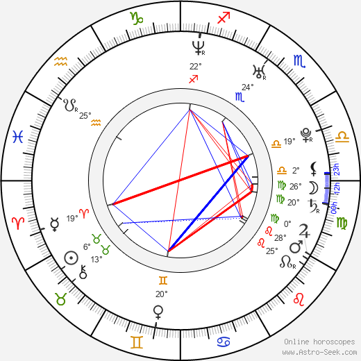 Jordana Brewster birth chart, biography, wikipedia 2019, 2020