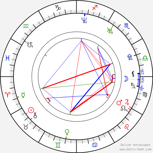 Jordana Brewster astro natal birth chart, Jordana Brewster horoscope, astrology