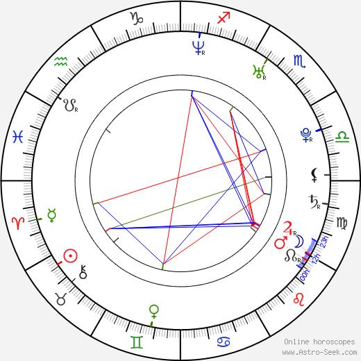 Julia Hummer tema natale, oroscopo, Julia Hummer oroscopi gratuiti, astrologia