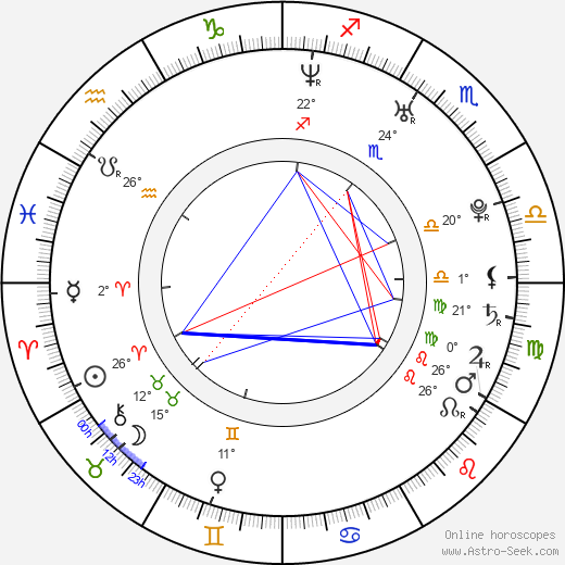 Juliette Marquis birth chart, biography, wikipedia 2019, 2020