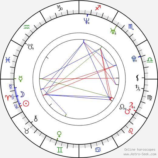 Kazuo Takahashi birth chart, Kazuo Takahashi astro natal horoscope, astrology
