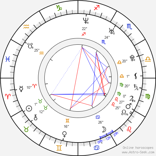 Macklen Makhloghi birth chart, biography, wikipedia 2018, 2019
