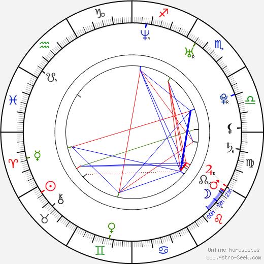 Marjorie De Sousa tema natale, oroscopo, Marjorie De Sousa oroscopi gratuiti, astrologia