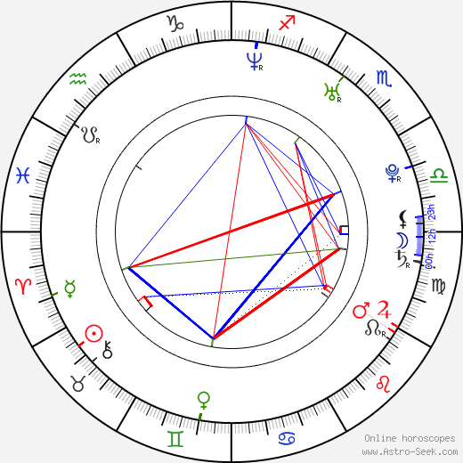 Marnette Patterson astro natal birth chart, Marnette Patterson horoscope, astrology