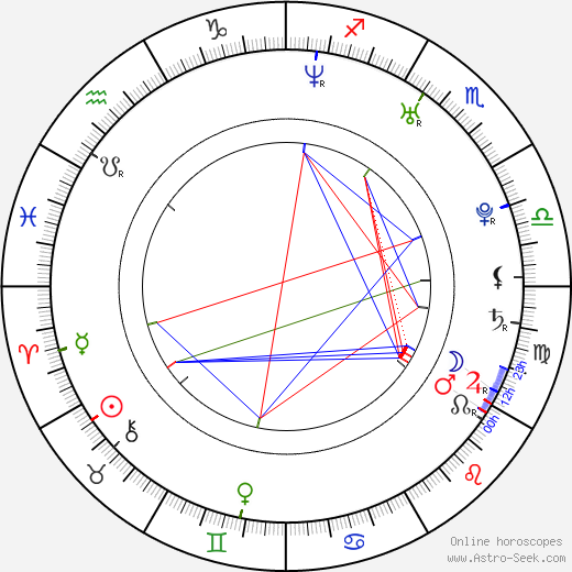 Reagan Gomez-Preston birth chart, Reagan Gomez-Preston astro natal horoscope, astrology