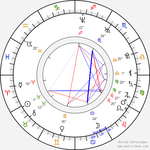 Rebecca Zlotowski birth chart, biography, wikipedia 2020, 2021