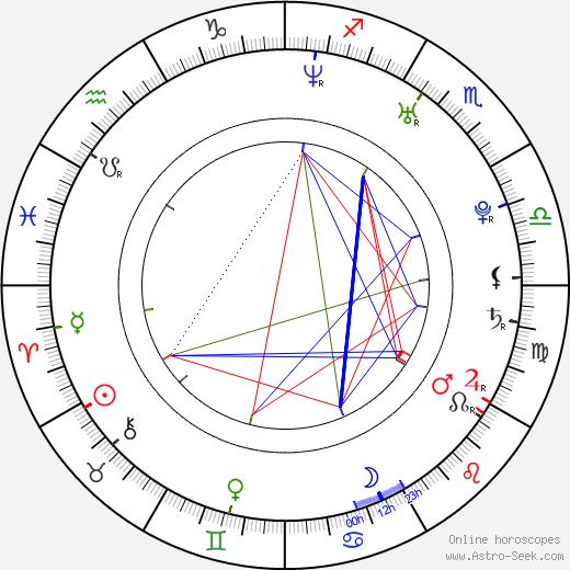 Rebecca Zlotowski birth chart, Rebecca Zlotowski astro natal horoscope, astrology