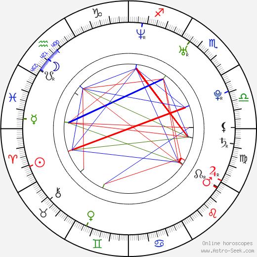 Шон Эйвери Sean Avery день рождения гороскоп, Sean Avery Натальная карта онлайн