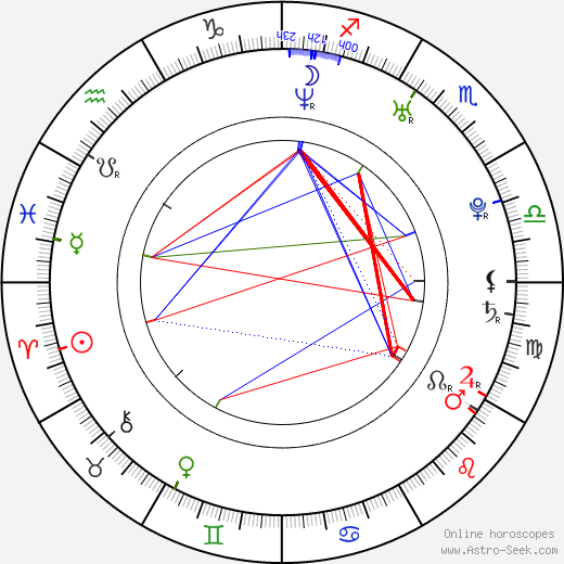 Tamara Arias tema natale, oroscopo, Tamara Arias oroscopi gratuiti, astrologia