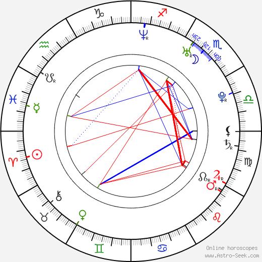 Trevor Moore день рождения гороскоп, Trevor Moore Натальная карта онлайн