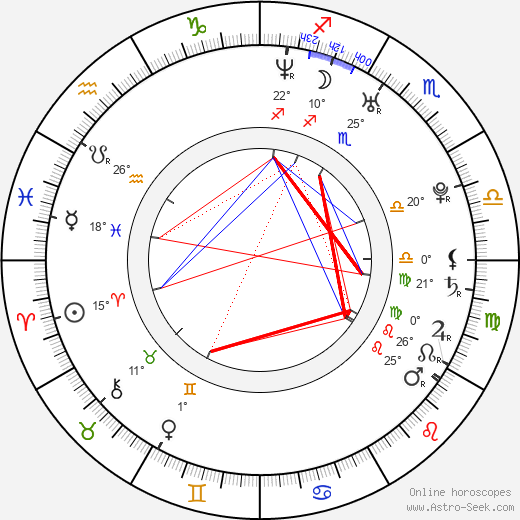 Wojciech Mecwaldowski birth chart, biography, wikipedia 2019, 2020