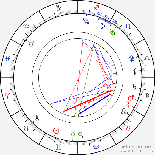 Adam Brown astro natal birth chart, Adam Brown horoscope, astrology