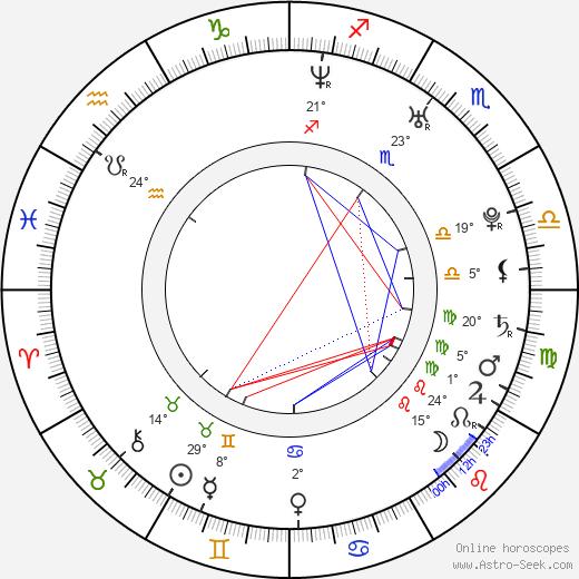 Agnes Kittelsen birth chart, biography, wikipedia 2019, 2020