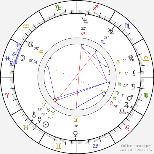Albert Osik birth chart, biography, wikipedia 2019, 2020