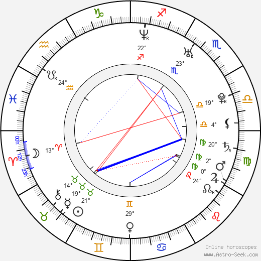 Alex Weed birth chart, biography, wikipedia 2019, 2020