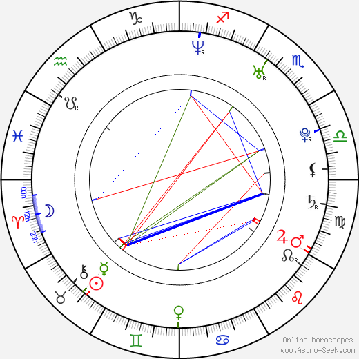 Alex Weed astro natal birth chart, Alex Weed horoscope, astrology