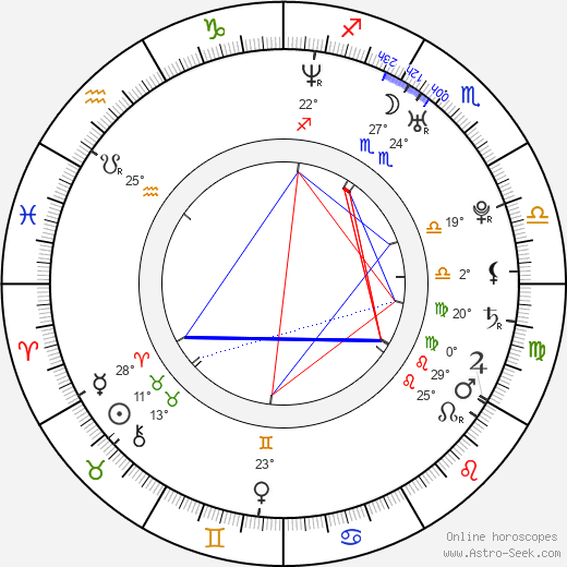 Ana Claudia Talancón birth chart, biography, wikipedia 2020, 2021
