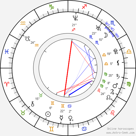 Ben Feldman birth chart, biography, wikipedia 2018, 2019