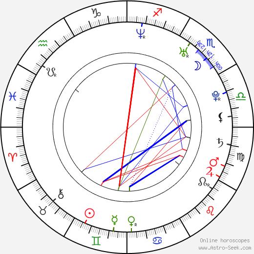 Ben Feldman astro natal birth chart, Ben Feldman horoscope, astrology