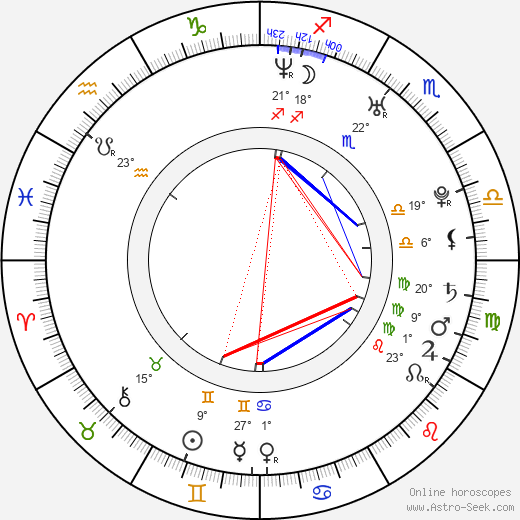Carly Paradis birth chart, biography, wikipedia 2019, 2020